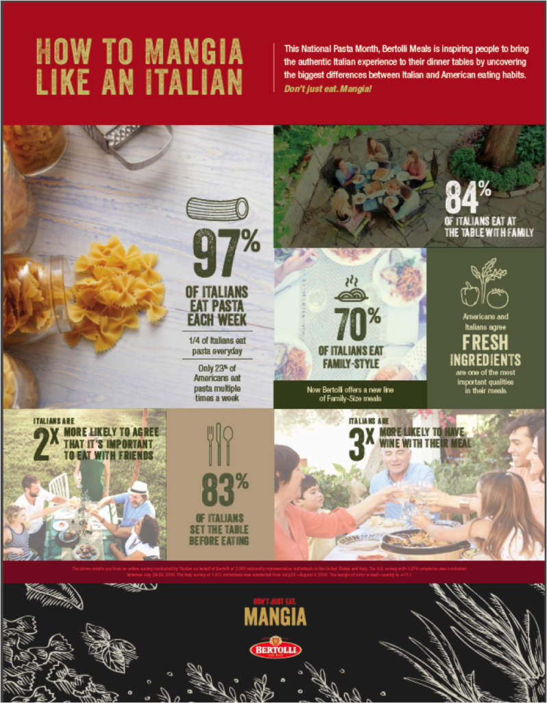 [Image: Mangia-like-an-italian-798x1024.png]